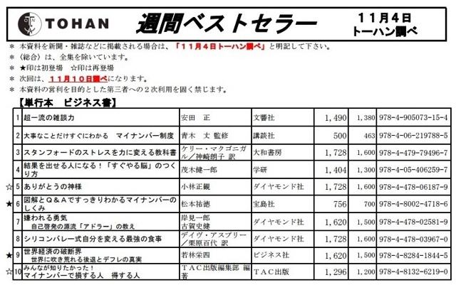 20151104_090001_tohan