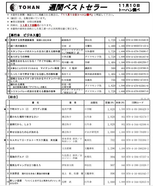 20151110_195001_tohan