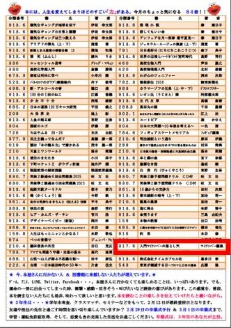 20160210_090000_佐賀県教育センター2016.2.10号新着紹介